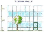 Curtain walls Curtain walls, their fundamental classification, and challenges and solutions associated with them…