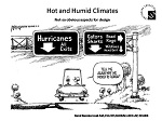 Hot and Humid Climate and Hurricane considerations in Building Enclosure Design Discusses hazards and perils such as: flood, posthurricane scarcities, sun, rain, humidity, temperature, wildlife, wind, windborne debris, etc.