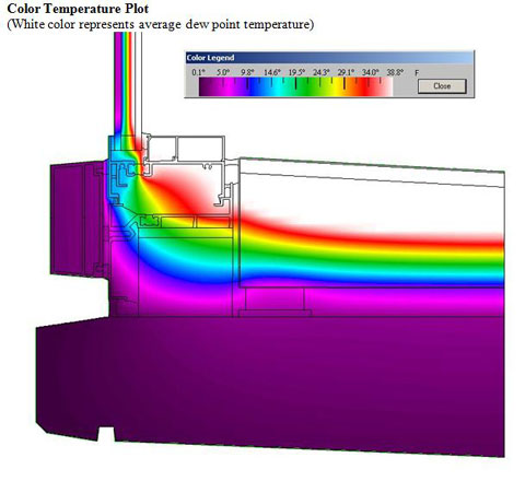 2-Dimensional Steady State Thermal Analysis