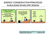 Thermal Engineering in Building Envelope Design Presents the basic thermodynamics concepts with respect to building envelopes…