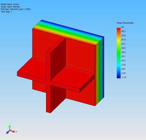 Sample 3-Dimensional Transient Thermal Analysis.